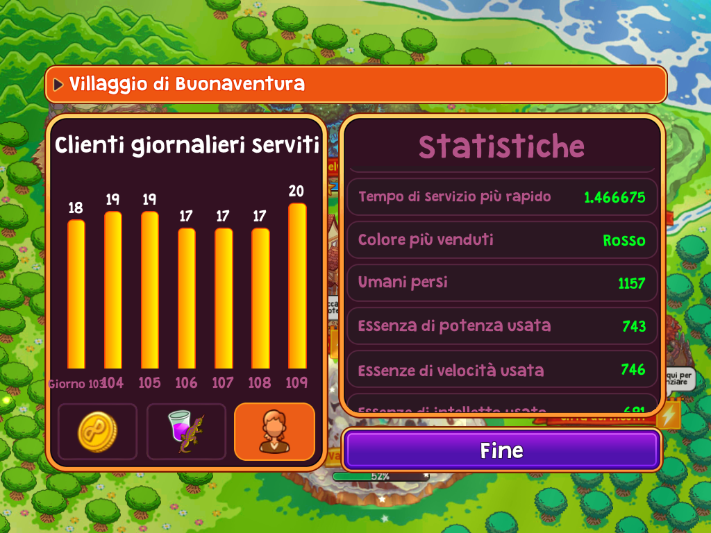 Potion_Punch_Statistics
